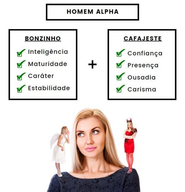 Cafajeste-X-Bonzinhos