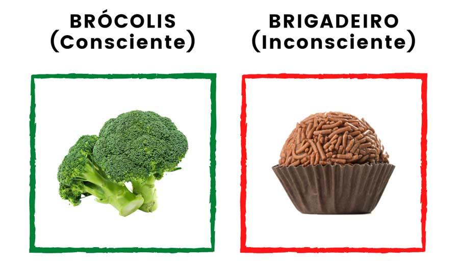 Consciente-X-Inconsciente